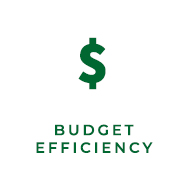 Budget Efficiency